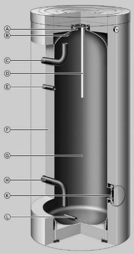 Стену ванной как на в гидроизоляцию наносить